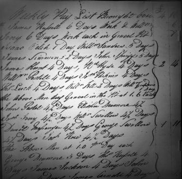 Pay List 1831